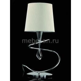 Настольная лампа декоративная Mantra Mara 1649