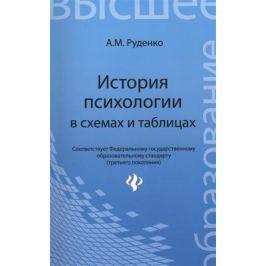 Руденко А. История психологии в схемах и таблицах