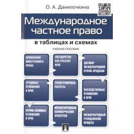 Данилочкина О. Международное частное право в таблицах и схемах: Учебное пособие